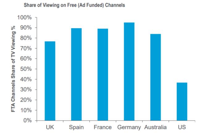 Audience ratings